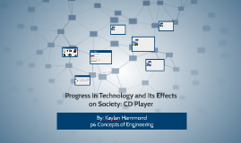 Progress in Technology and Its Effects on Society: Music Pla