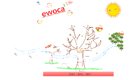 What is ewoca³ and ewoca³(+)?
