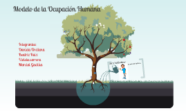 Copy of Modelo de la ocupación humana