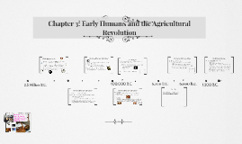 Chapter 3 Early Humans and the Agricultural Revoluation