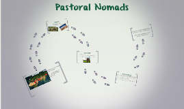 Copy of Pastoral Nomads