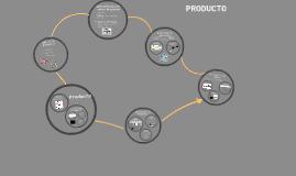 Qué es un producto?