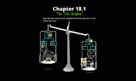 Ch18.1 The War Begins