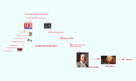 U.S. History 1:American Revolution