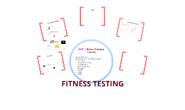 Copy of UNIT 1: Fitness Testing