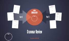 Copy of Copy of Grammar (English I STAAR Review)