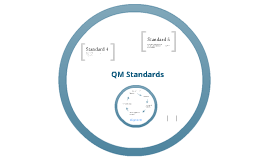 QM Standards 4 and 5