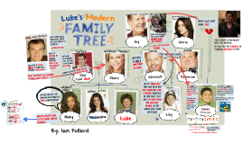Copy of Modern Family Tree