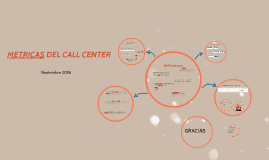 METRICAS DEL CALL CENTER