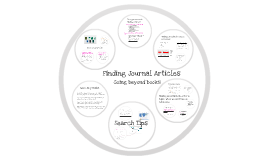 Finding Journal Articles  LSP