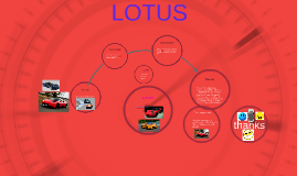 Copy of LOTUS
