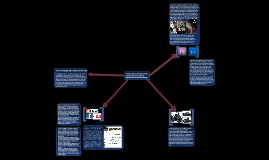Media Technologies in the construction & research, planning & evaluation stages