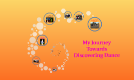 Copy of My Journey Towards Understanding Dance
