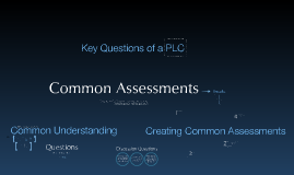 Copy of Common Assessments