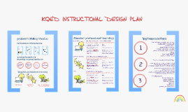 KQED Instructional Design