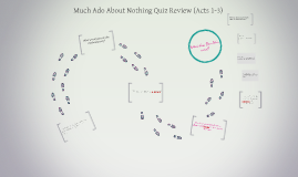 Much Ado About Nothing Quiz Review (Acts 1-3)