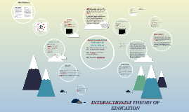 INTERACTIONIST THEORY OF EDUCATION