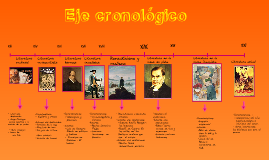Copy of Eje cronológico