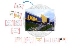 Copy of Strategic Management: IKEA