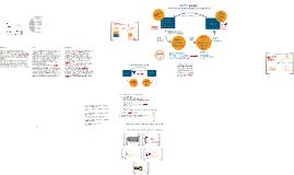 TransmissionEntreprise-systemique
