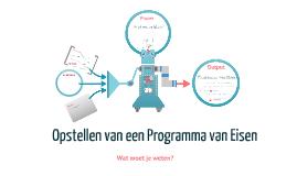 Copy of Programma van Eisen