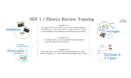 SEF 1.1 District Review Training