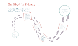 Perfect The Right To Privacy