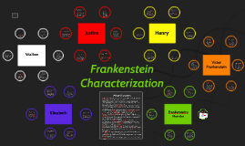 Copy of Frankenstein Characterization