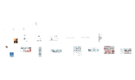 Copy of afstudeerpresentatie ivar