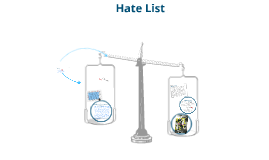 Copy of Hate List- Book Report