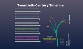Copy of Twentieth-Century Music Timeline