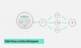 Public Policies on Cultural Development
