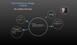 Fear Control vs. Danger Control