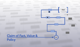 Copy of Claim of Fact, Value & Policy