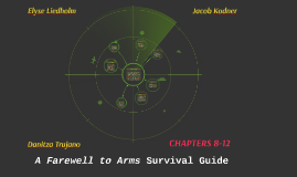 A Farewell to Arms Survival Guide