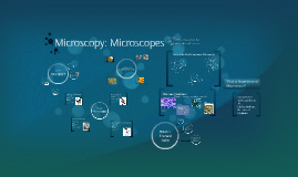 Copy of Microscopy: Microscopes