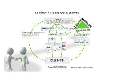 Copia di La Vendita e la Relazione Cliente - ORGANIZZAZIONE