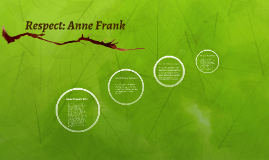 Respect: Anne Frank