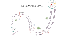 Copy of Copy of Copy of Copy of Writing a Persuasive Essay