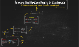 Primary Health-care Equity in Guatemala