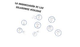 Organización de las RRPP
