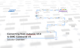 Converting from Automic UC4 to BMC Control-M V9