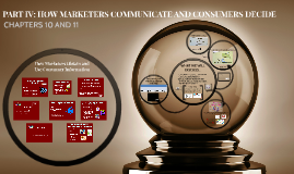 PART IV: HOW MARKETERS COMMUNICATE AND CONSUMERS DECIDE