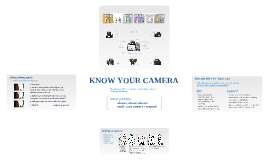 Know Your Camera - Digital Photography