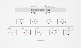 Copy of Canada: 1929-1945 Timeline