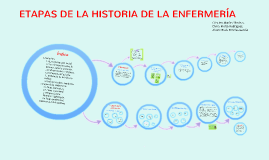 Copy of Evolucion de la historia de enfermeria
