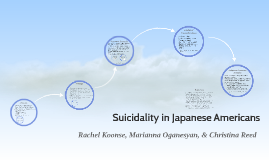 Suicidality in Japanese Americans