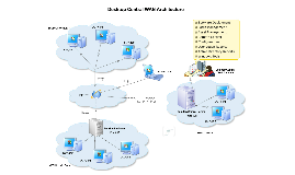 Copy of Simulacion Packet Tracer