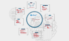 IVAPeko ikastaroa - Open Data