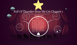 Roll Of Thunder Hear My Cry Chapter 1